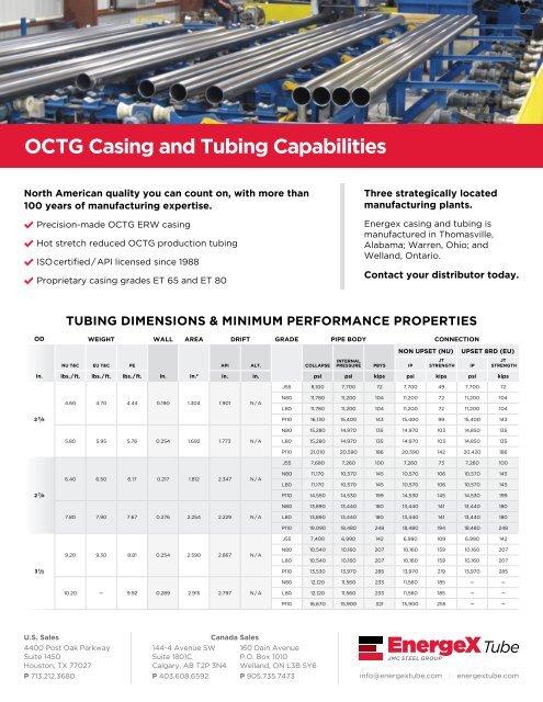Octg Data Sheet