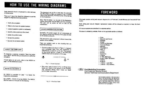 How To Use The Wiringdiagrams Foreword Gt40s Com