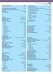 Stichwortverzeichnis