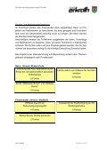 Protokoll der Stadtteilwerkstatt Millrath und Willbeck - Zukunft Erkrath - Page 6