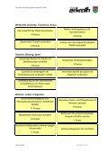 Protokoll der Stadtteilwerkstatt Millrath und Willbeck - Zukunft Erkrath - Page 7