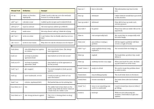 Complete Phrasal Verbs List Pdf
