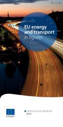 EU energy and transport in figures