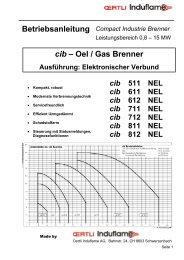 Betriebsanleitung cib – Oel / Gas Brenner - Architektur & Technik