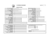 Senarai Keperluan Tingkatan 1 KSAH 2012 - Jabatan Pelajaran ...