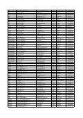 Zoznam preferovanych servisov 26_04_2012 - Page 2