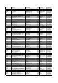 Zoznam preferovanych servisov 26_04_2012 - Page 3