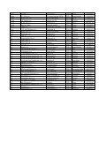 Zoznam preferovanych servisov 26_04_2012 - Page 4