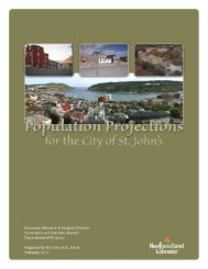 City of St. John's - Population Projections