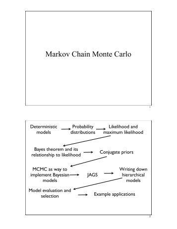 Monte Carlo Markov Chain.key