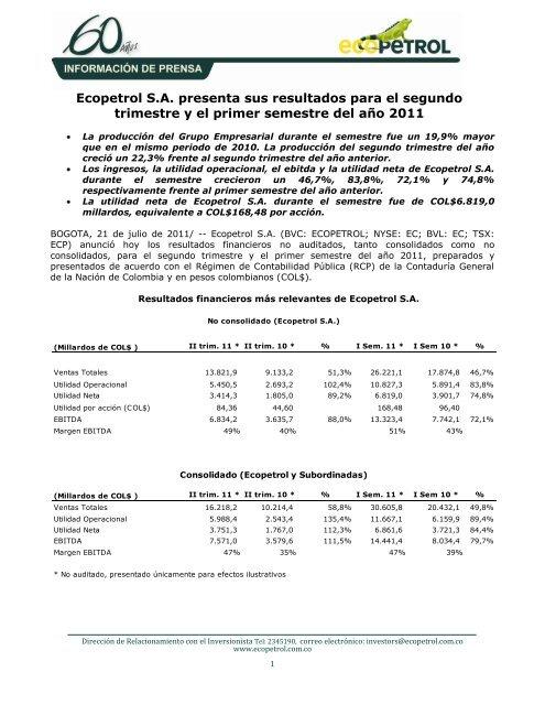 Ecopetrol Reports Results for Third Quarter 2008 - cpzulia.org