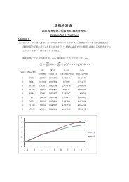 宿題1解答例 - 一橋大学経済研究所