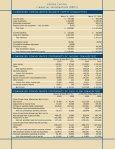 EDISON CAPITAL - Edison International - Page 5