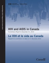 HIV and AIDS in Canada Le VIH et le sida au Canada - CATIE