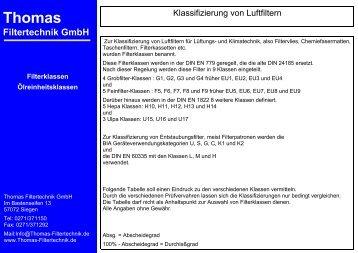 Filterklassen - Thomas Filtertechnik GmbH
