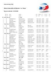 Ecurie du Jorat, Prilly Slalom Automobile de Moudon ... - Racedata