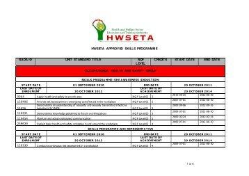 hwseta approved skills programme sada id unit standard title nqf ...