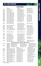 All-Time Honors and Awards