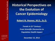 Historical Perspectives on the Evolution of Cancer Epidemiology
