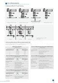SLP-275 V/3+1 SLP-275 V/3S+1 - Seite 5