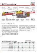 PD 100/64 RP - Prime Drilling GmbH - Seite 3