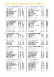 Gesamttabellen der Bezirksligen von der Saison 2012/2013