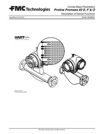 Endress Hauser Promass 63 Operating Manual