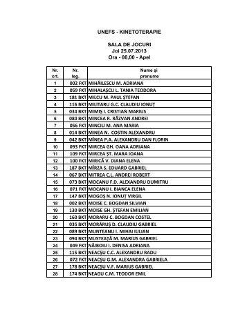 Liste proba scrisa Kinetoterapie 2013