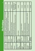 Vie Pratique - Page 4