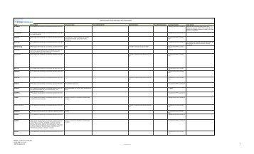 EmblemHealth Medicare Part D Prior Authorization (PDP)