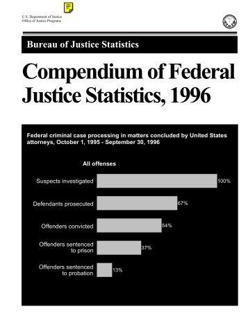 Compendium of Federal Justice Statistics, 1996 - Bureau of Justice ...