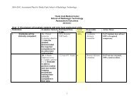 Student Learning Outcomes - ThedaCare