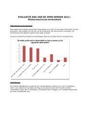 Evaluatie Dag van de Open Kerken 2012