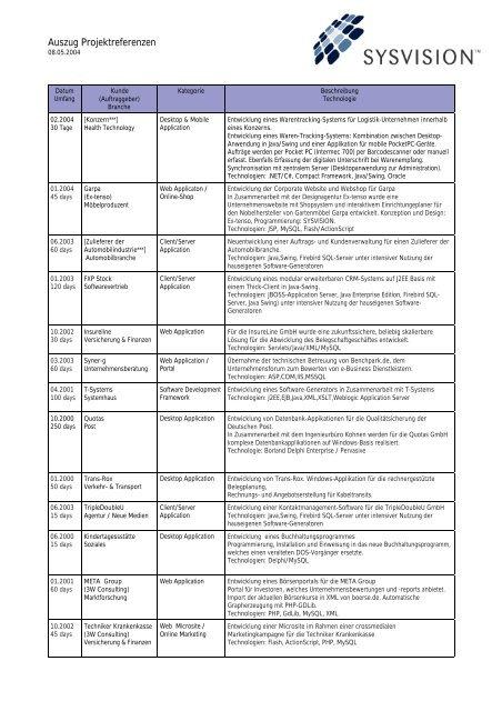 References Web.sxw