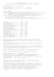 Score by Quarters 1 2 3 4 Score - Darmstadt Diamonds