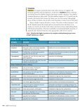 32.4 Excretory System - Page 5