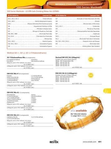 2011/2012 Restek Catalog - Chebios