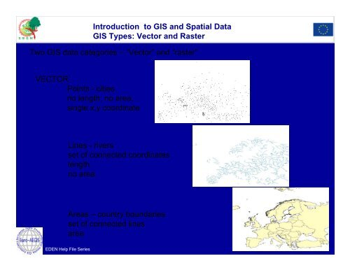 Introduction to GIS and Spatial Data Raster - EDENext Data