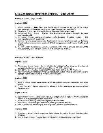 List Mahasiswa Bimbingan Skripsi / Tugas Akhir