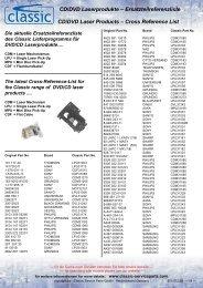Ersatzteilreferenzliste CD/DVD Laser Products - Classic Service Parts