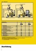 Technische Beschreibung Stereolader` - Passion-Liebherr - Seite 4