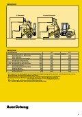 Technische Beschreibung Stereolader` - Passion-Liebherr - Seite 5
