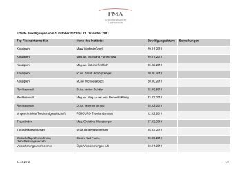 Mutationsliste 4. Quartal 2011
