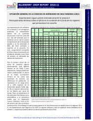 BLUEBERRY CROP REPORT 2010-11 - Comite de Arandanos
