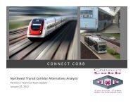 CONNECT COBB - Cobb County