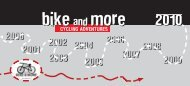 7° Wolfgangsee Challenge - Bike & More