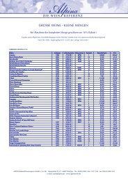 Grosse Weine kleine Mengen 2012 EV - Alpina Wein