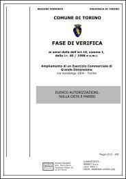 Elenco autorizzazioni - VIA - Regione Piemonte