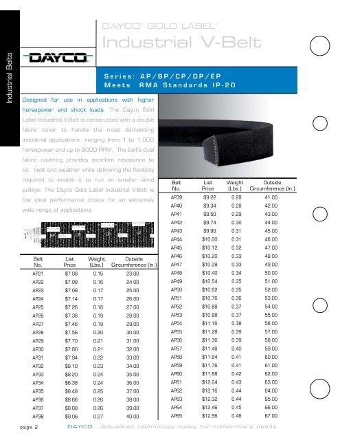 Dayco 3L380 FHP Utility V-Belt