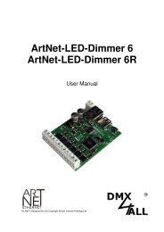 ArtNet-LED-Dimmer 6 ArtNet-LED-Dimmer 6R - DMX4ALL GmbH